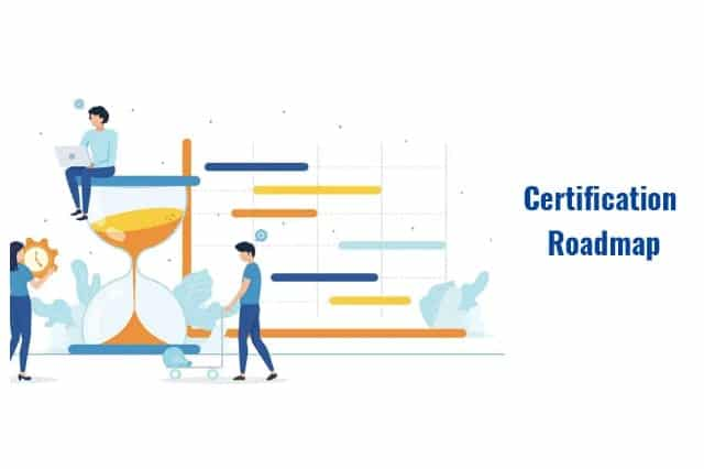 Certification Roadmap